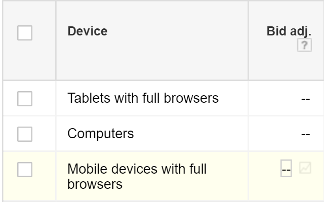 Google Device bid adjustments